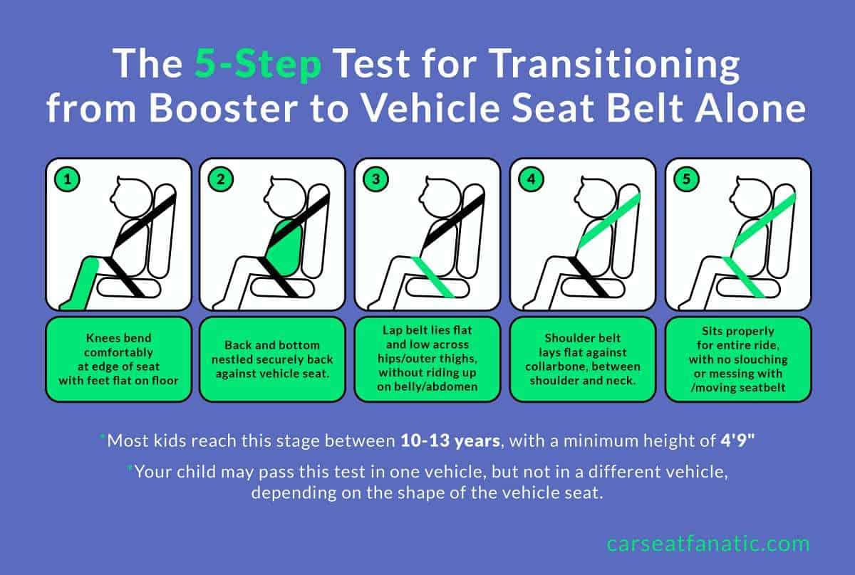 five step test